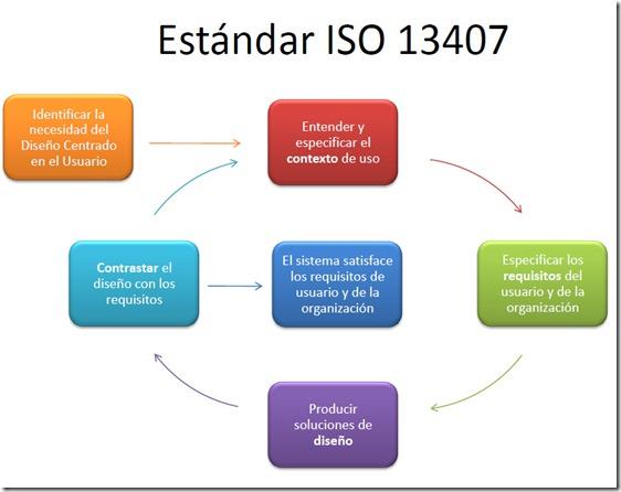 iso13407_montoro_pdf2_pag6_thumb[2]